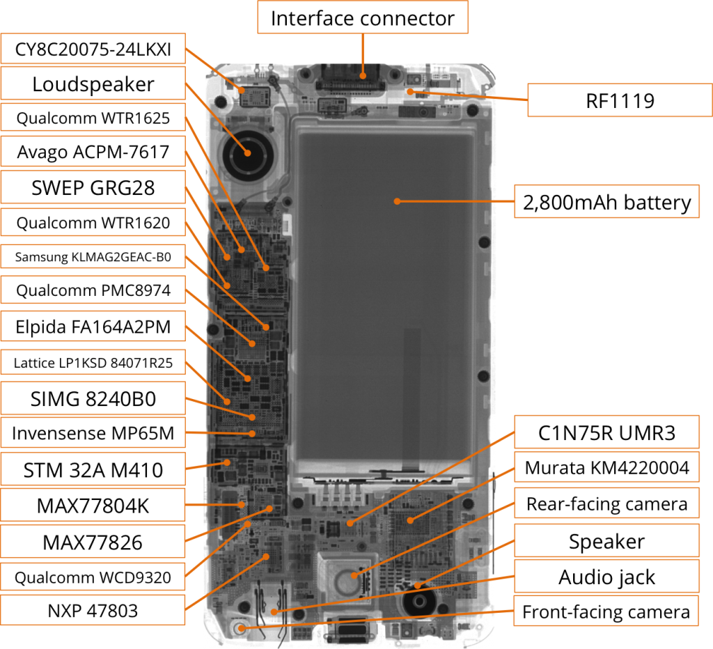 Samsung-Galaxy-S5-x-ray-inspection-all-lables