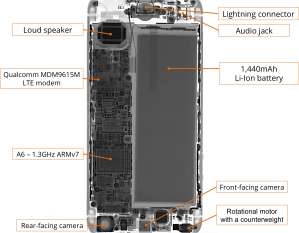 iPhone5-teardown-xray-inspection-0
