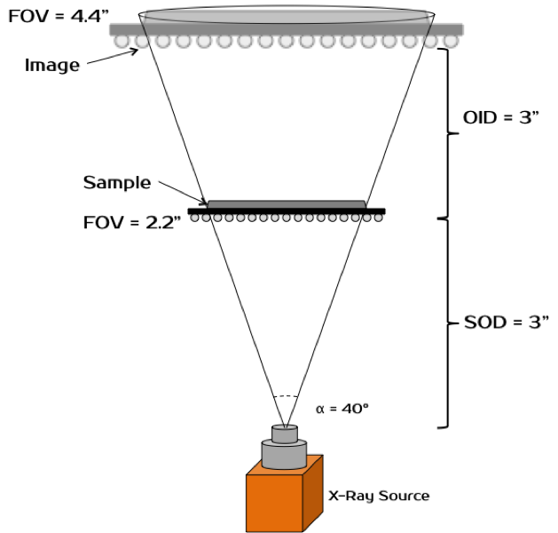 x-ray-inspection-parameters