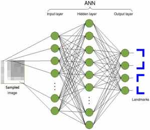 TITANN-Neural-Network-sm