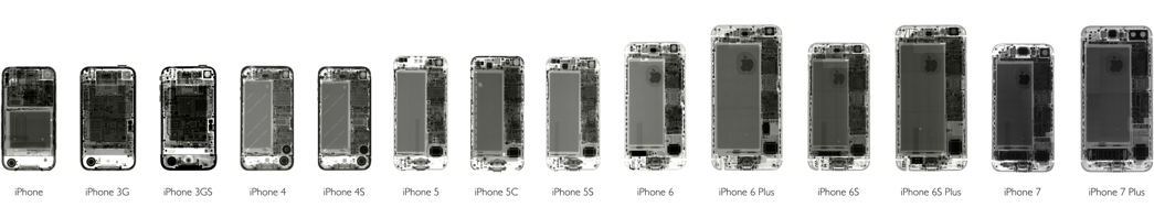 Apple iPhones from 2007 to 2016